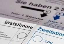Umfrage: Union weiter stärkste Kraft, SPD legt zu, wenig Bewegung bei kleineren Parteien